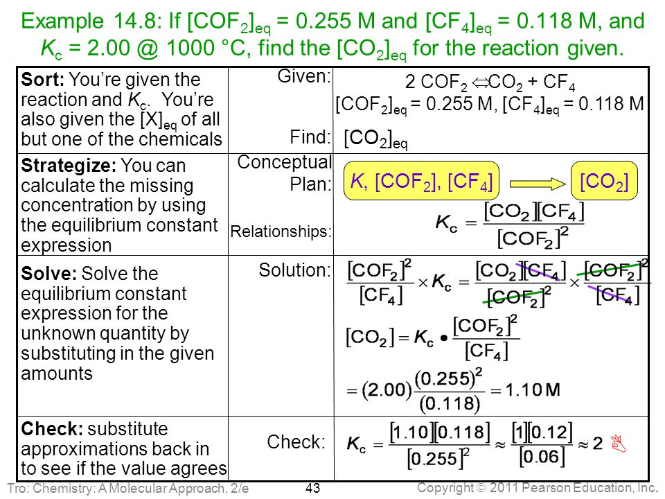 Example 14. 8: If [COF2]eq = 0. 255 M and [CF4]eq = 0
